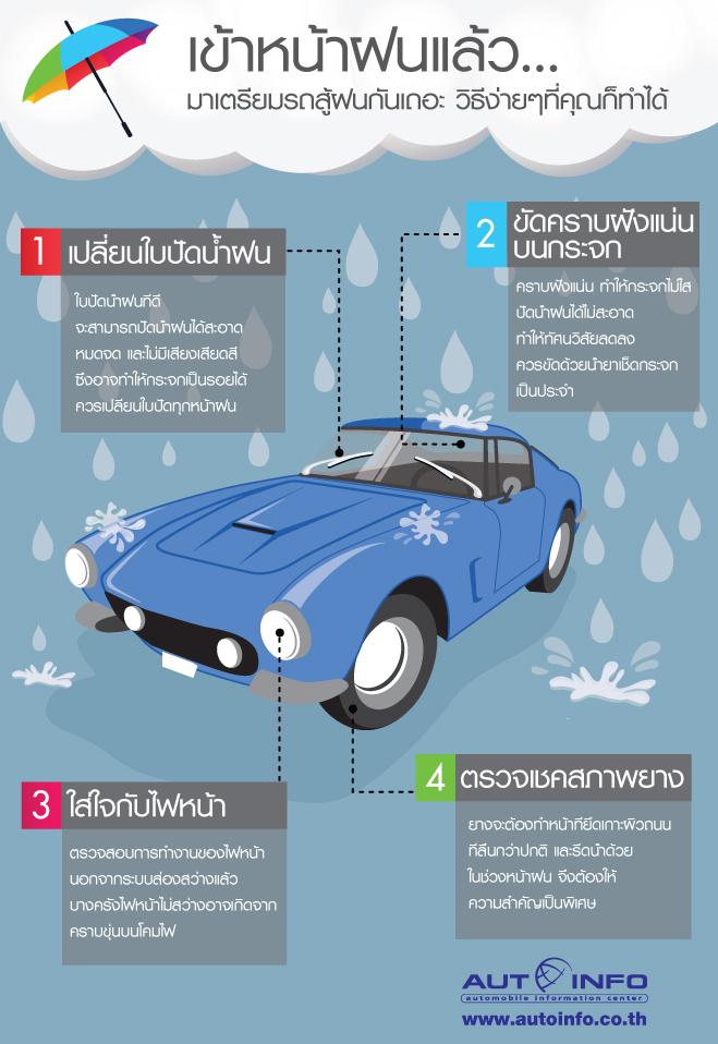 Info-Graphice-raining-final-rev1
