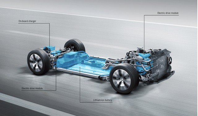 mercedes-benz-modular-platform-for-electric-cars_100556177_m
