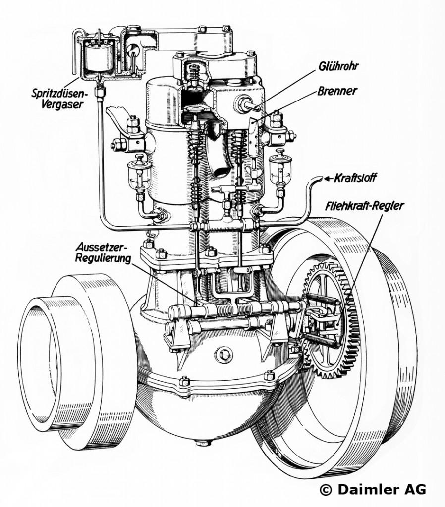 Daimler Phoenix-Motor, 1895 bis 1899.