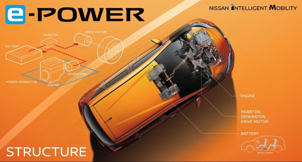 e-POWER-Launch-Product-System-Inforgraphic-1-e1478220133984