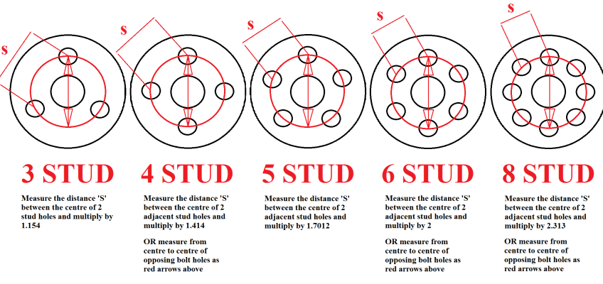 Wheel-pcd-guide-Customsmiths