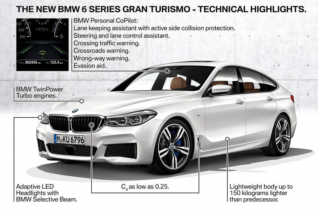 P90261973_highRes_bmw-6-series-gran-tu