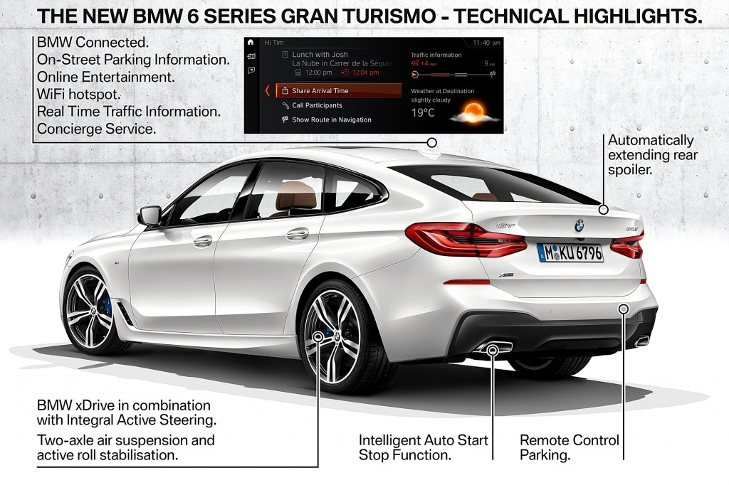 P90261975_highRes_bmw-6-series-gran-tu