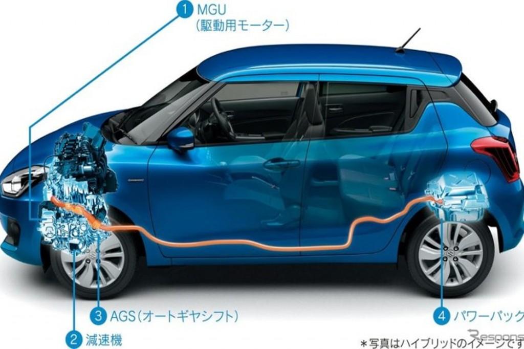 Suzuki Swift Hybrid ใช้แบทเตอรีรุ่นใหม่จาก Hitachi