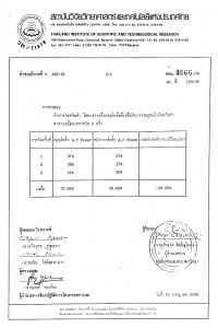 คชภัค สุทรรศน์ดิลก บริษัท เอ.ซี.เพาเวอร์ (ประเทศไทย) จำกัด