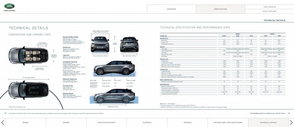 Range_Rover_Velar_Spec-page-001