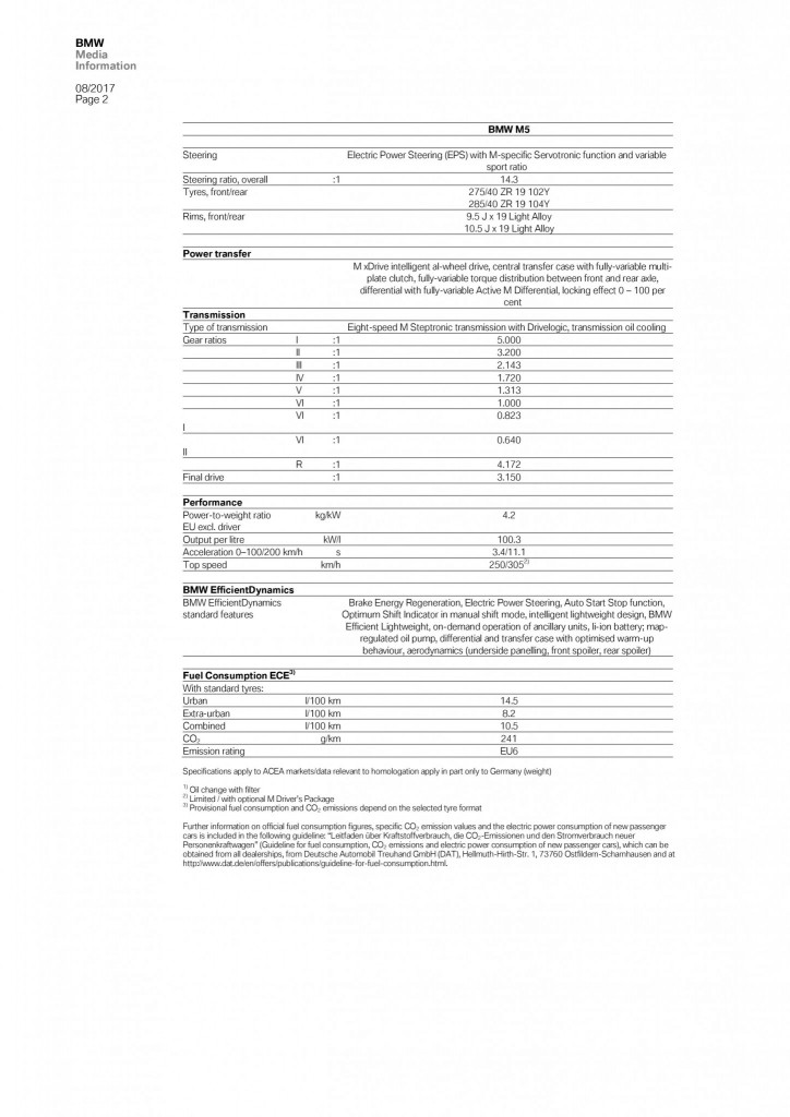 The_new_BMW_M5_Specifications-page-002