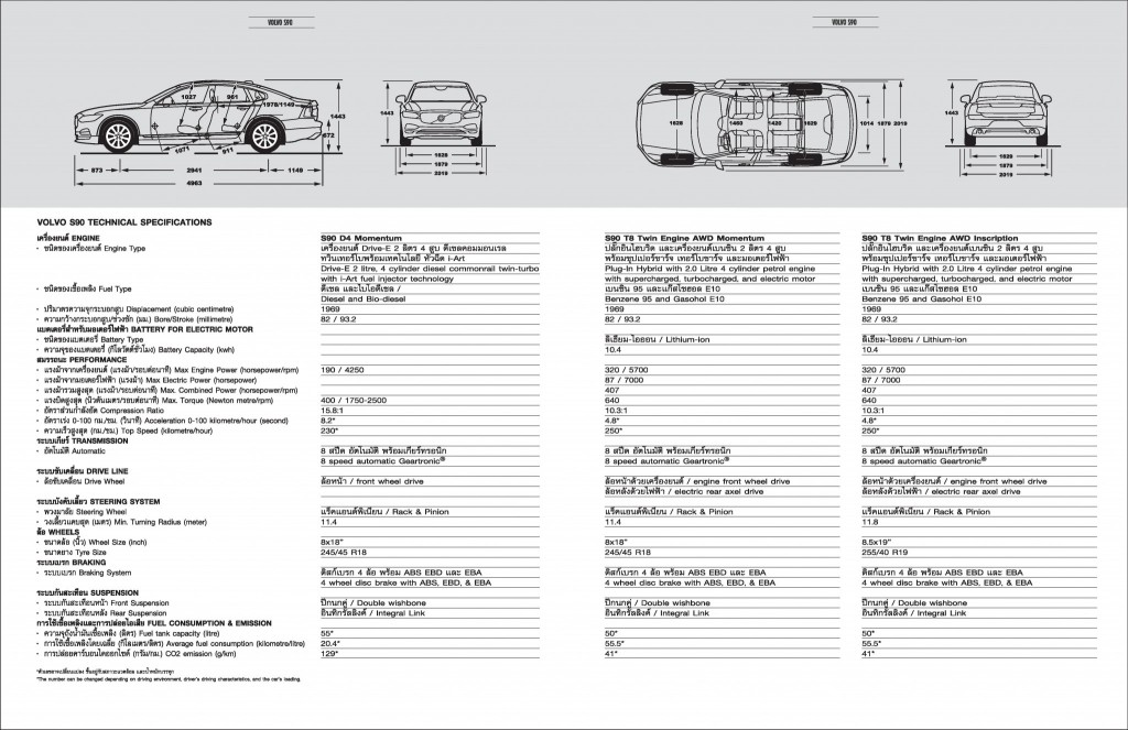 Volvo S90 Specification-page-001