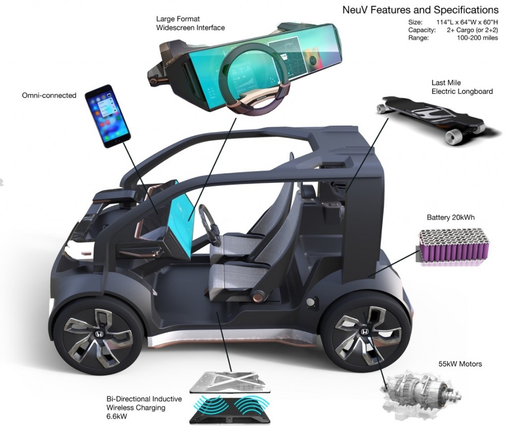 "Honda Introduces ""Cooperative Mobility Ecosystem"" at CES 2017"