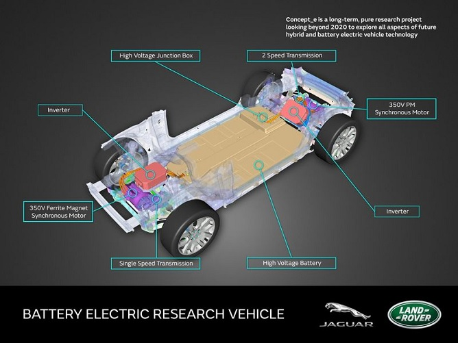 jaguar-battery-electric-concept