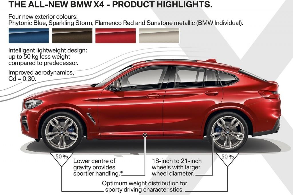 BMW-X4_M40d-2019-1600-34