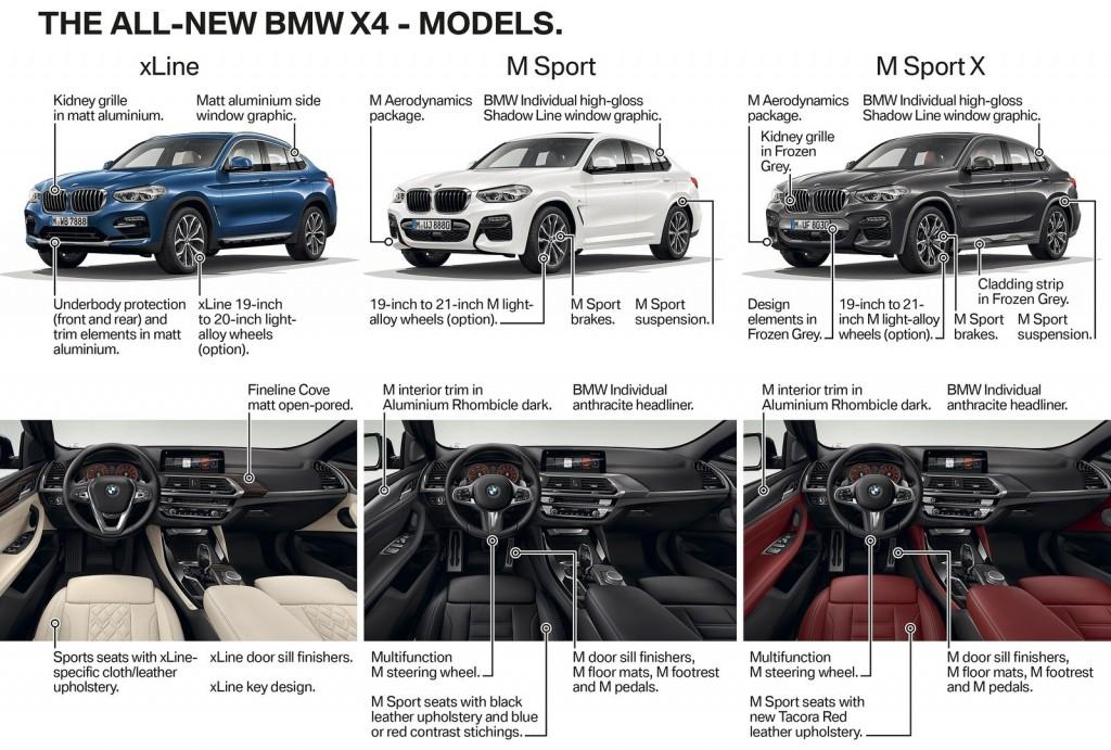 BMW-X4_M40d-2019-1600-38