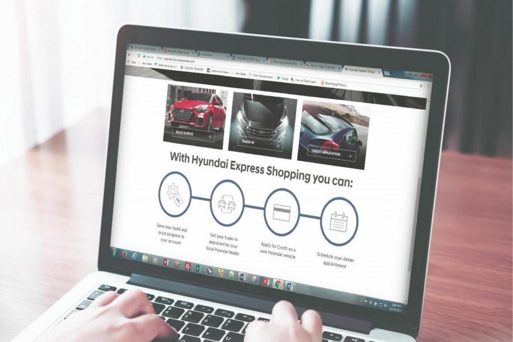 การซื้อรถออนไลน์