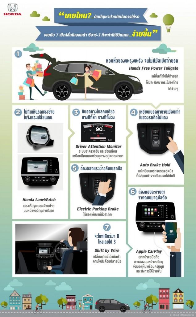 Infographic_Honda CR-V_2