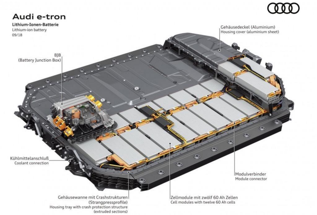 Volkswagen เตรียมเปิดโรงงานผลิตแบทเตอรี
