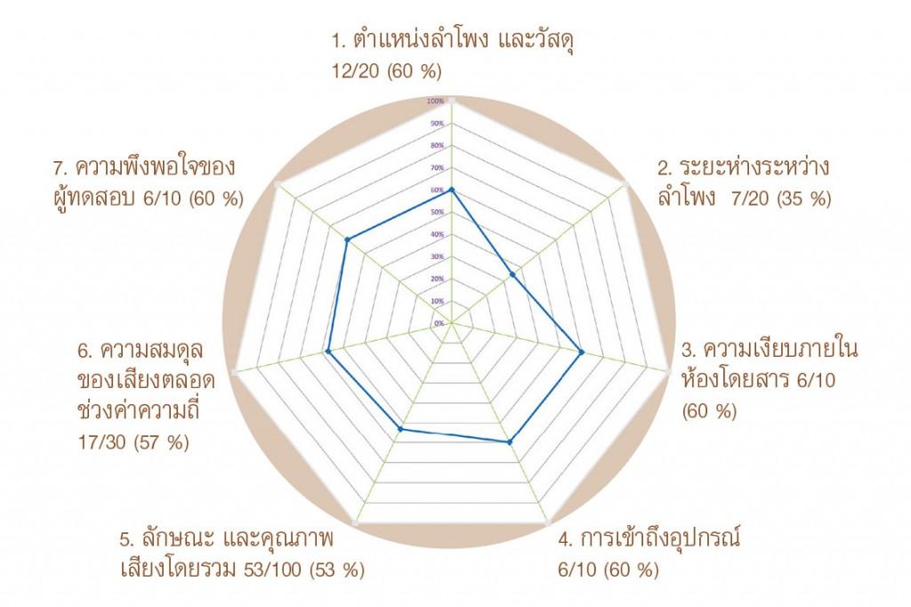ebook_IMC-95