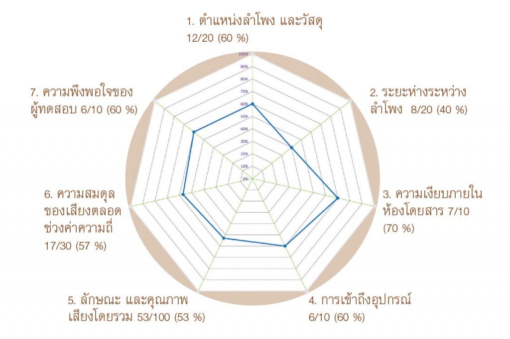 ebook_IMC-99