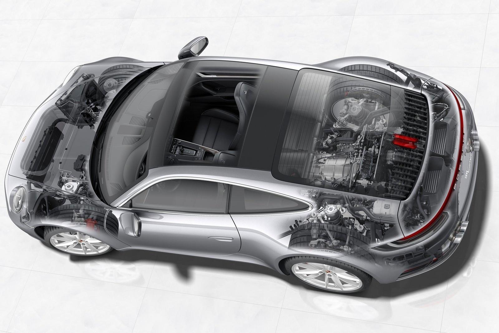 Porsche-911_Carrera_4S-2019-1600-f4