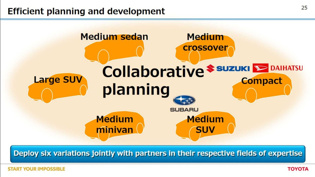 toyota-six-bevs-for-global-deployment (1)