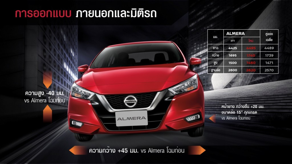 Almera Phuket Present_Final 26 jan.007