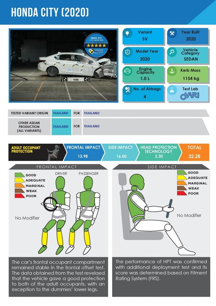 Honda-CITY-2020-Digital-Report-page-001