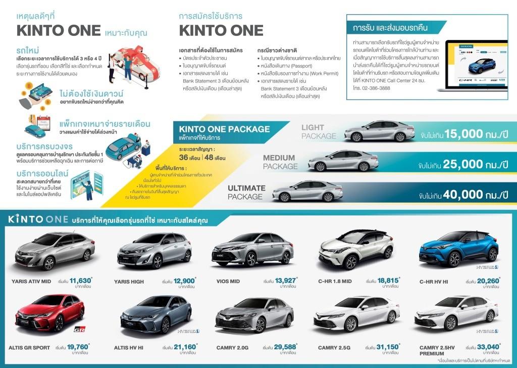 Toyota Kinto One_Leaflet_Inside