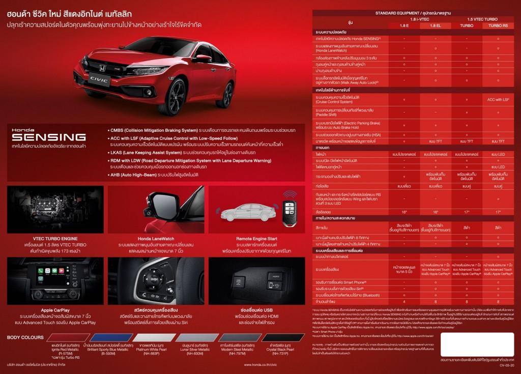 ็Honda Civic Turbo RS