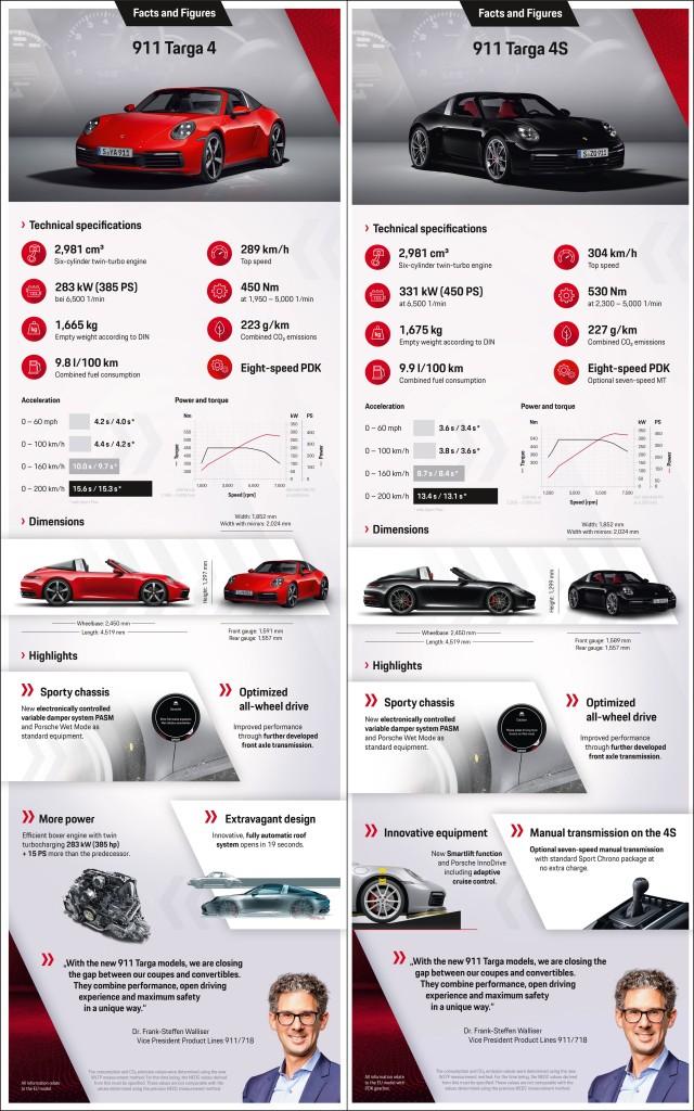 Porsche 911 Targa Autoinfo Online (14)