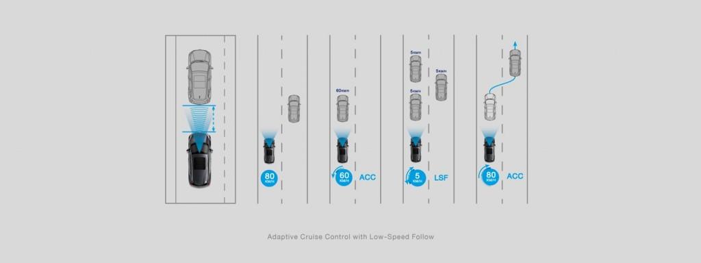 NEW HONDA CR-V AutoinfoOnline (5)