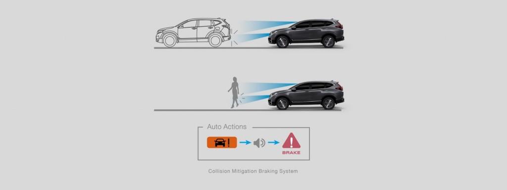 NEW HONDA CR-V AutoinfoOnline (7)
