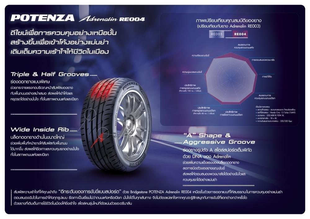 Bridgestone Potenza Adrenalin RE004  (7)
