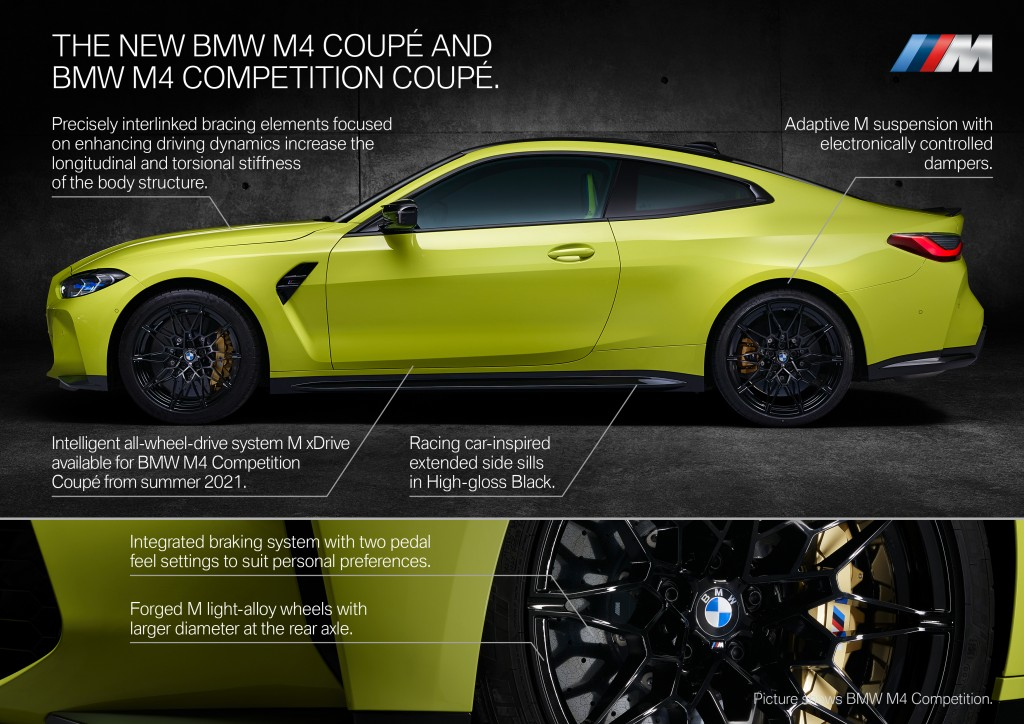 P90398996_highRes_the-new-bmw-m4-compe