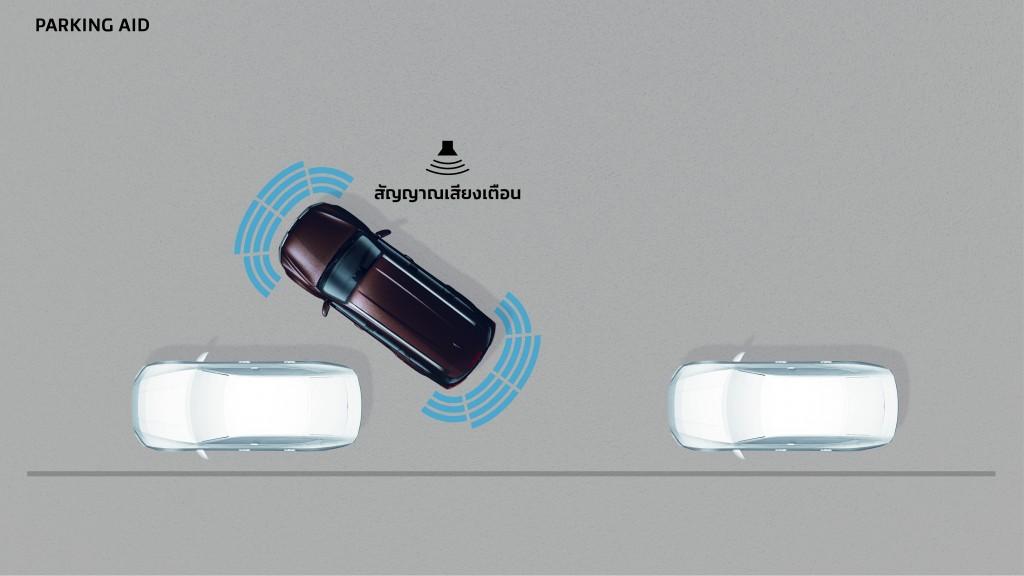 11.ADAS INFO- Parking Aid System