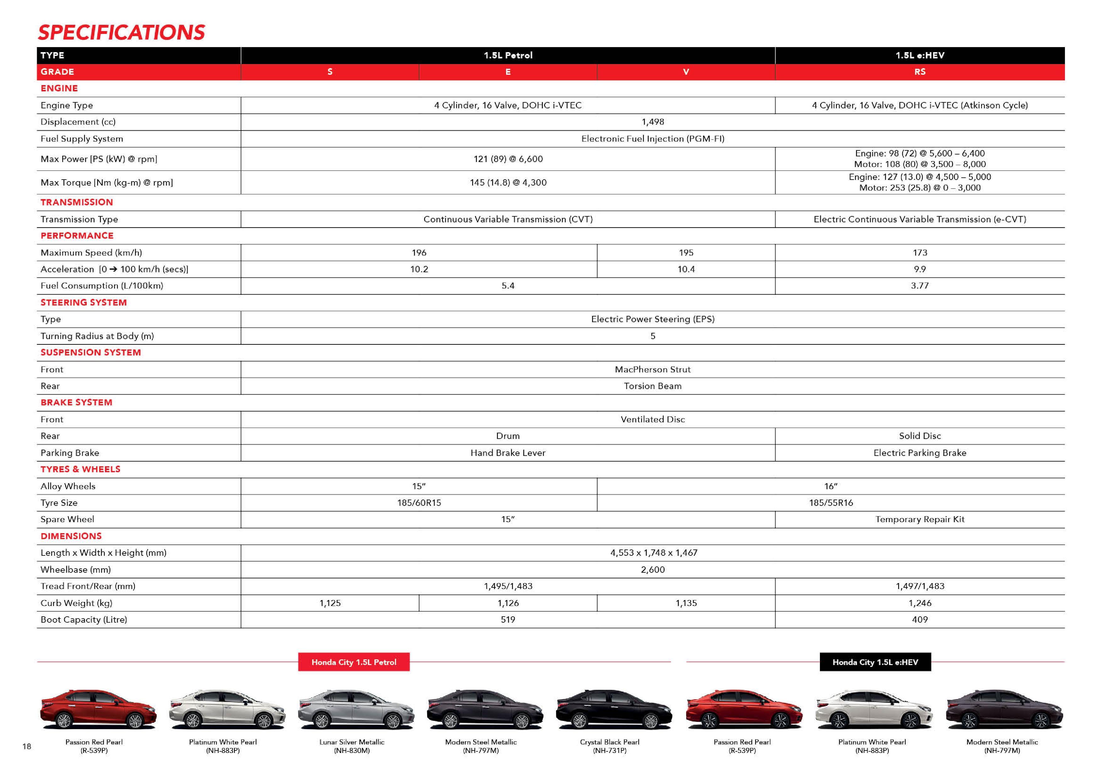 Honda City eHEV Hybrid (11)