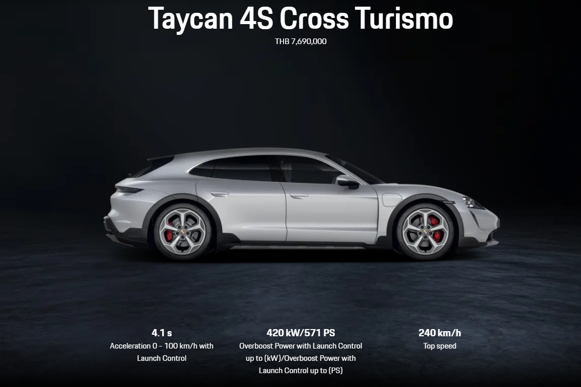 Porsche Taycan AAS  (2)