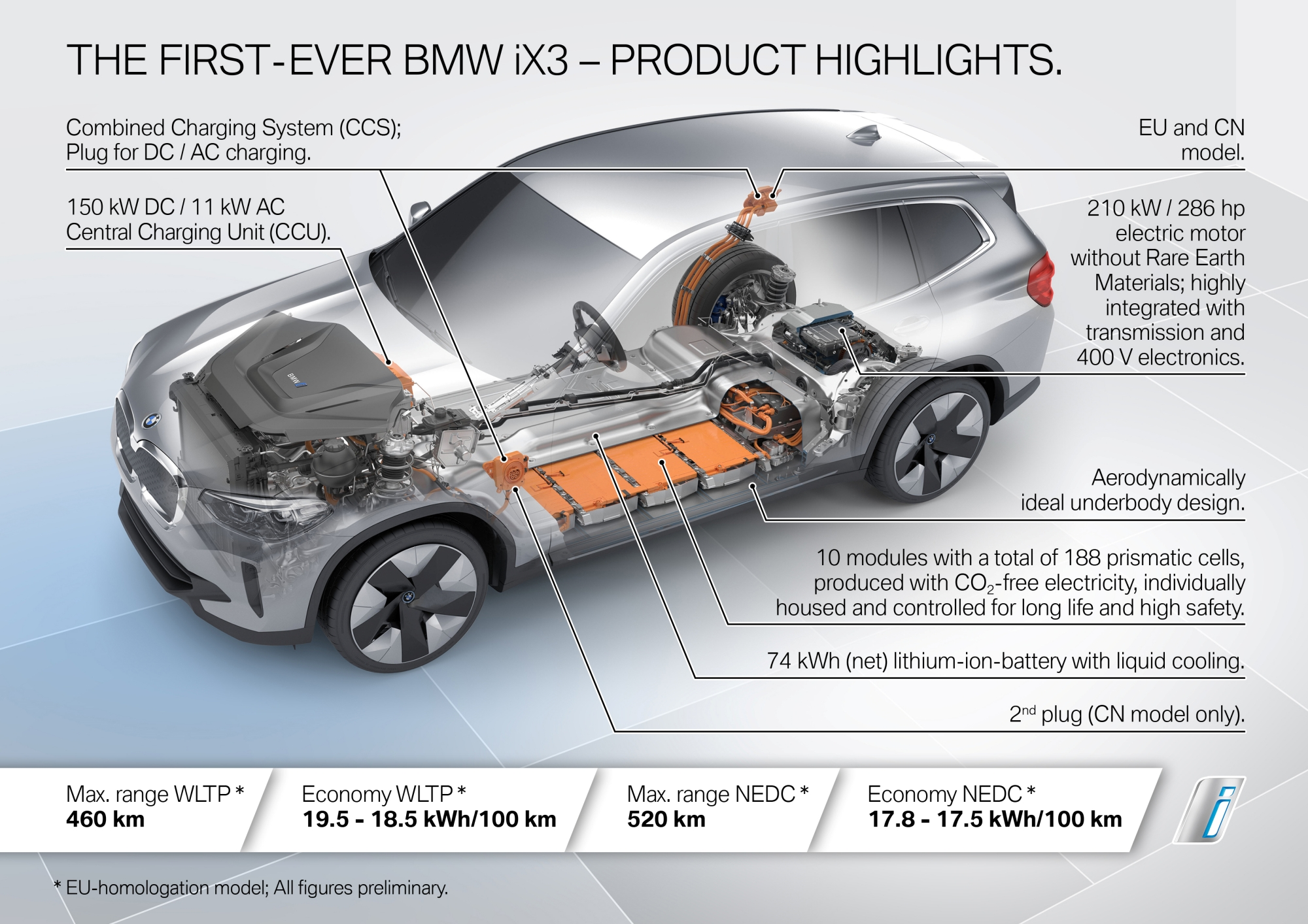 P90393412_highRes_the-first-ever-bmw-i