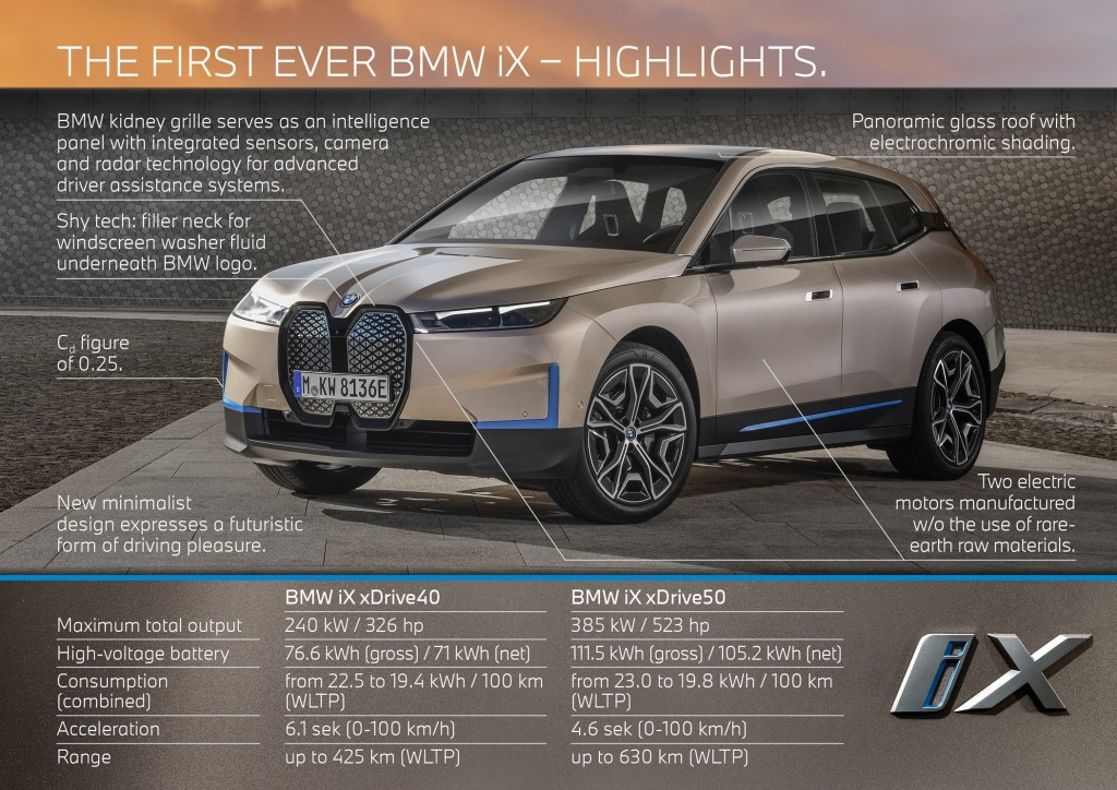 The first-ever BMW iX (2)