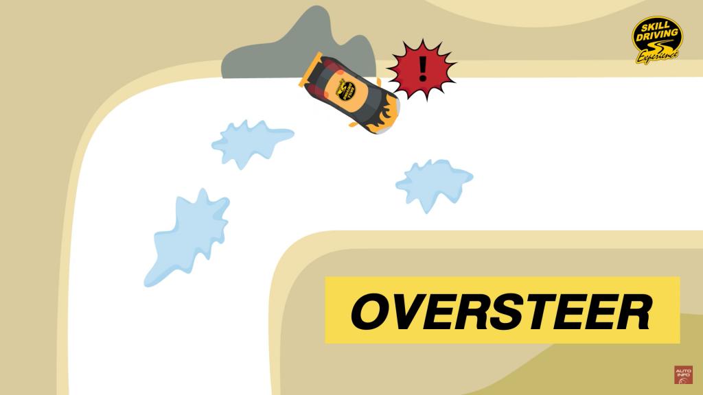 Oversteer and Understeer (3)