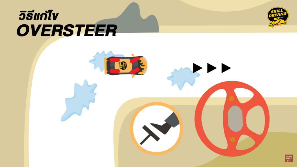 Oversteer and Understeer (4)