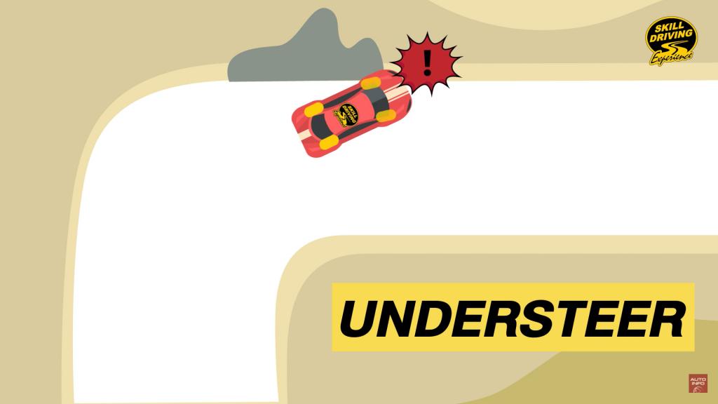 Oversteer and Understeer (5)