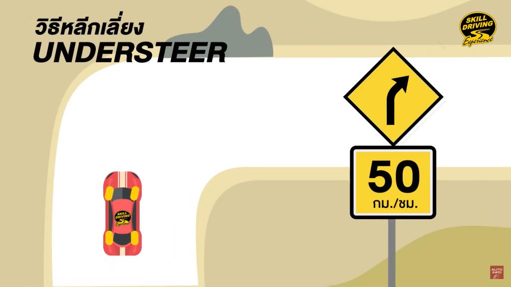 Oversteer and Understeer (7)